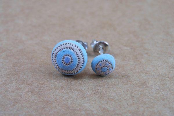 Sofikleja – Miniaturni uhančki, ki nastajajo pod lupo